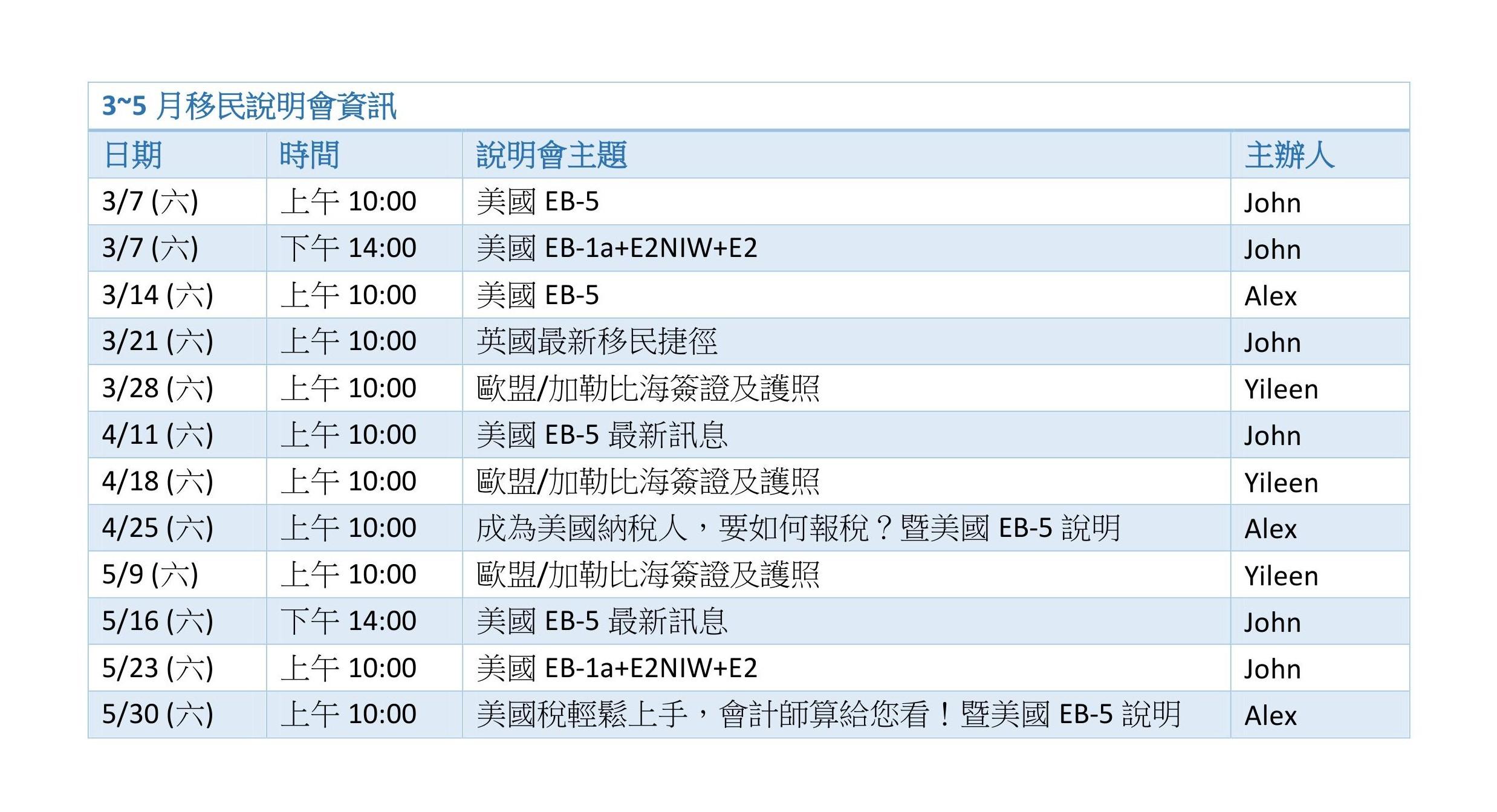 惠安移民代辦說明會:2020上半年